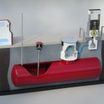 underground storage tank cutaway model